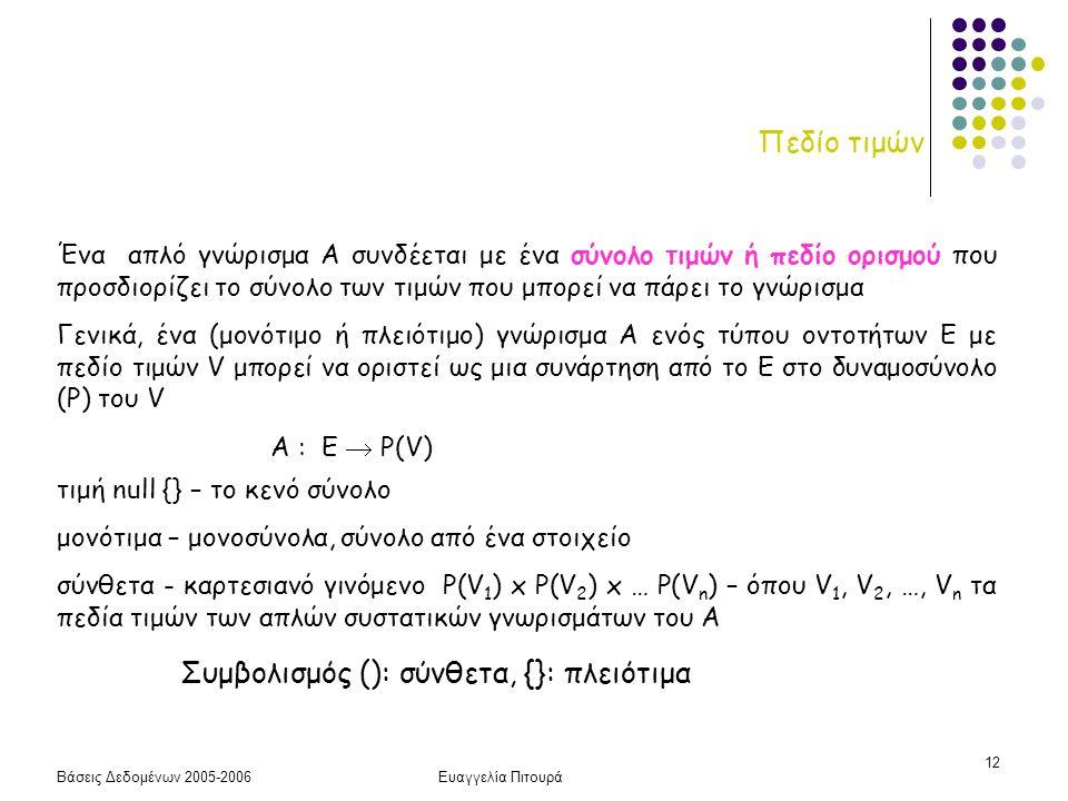 Βάσεις Δεδομένων 2005-2006Ευαγγελία Πιτουρά 12 Πεδίο τιμών Ένα απλό γνώρισμα Α συνδέεται με ένα σύνολο τιμών ή πεδίο ορισμού που προσδιορίζει το σύνολ