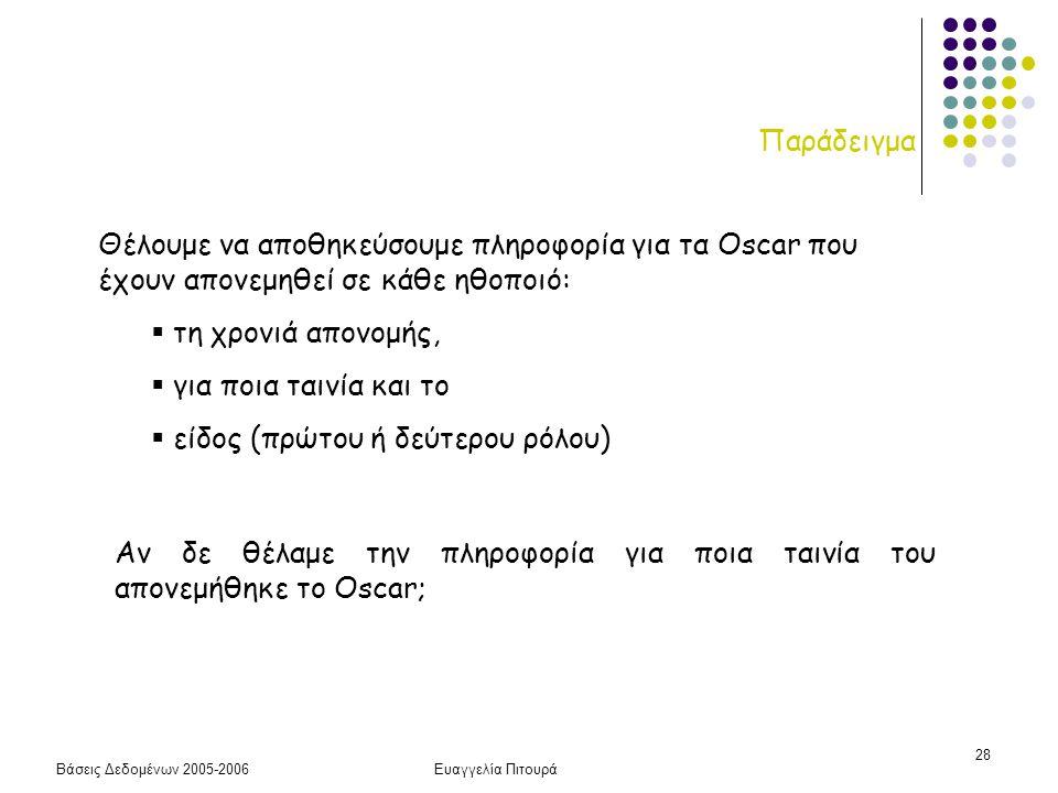 Βάσεις Δεδομένων 2005-2006Ευαγγελία Πιτουρά 28 Παράδειγμα Θέλουμε να αποθηκεύσουμε πληροφορία για τα Oscar που έχουν απονεμηθεί σε κάθε ηθοποιό:  τη