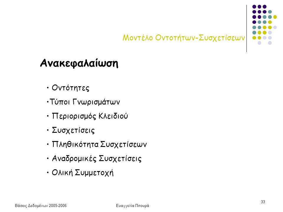 Βάσεις Δεδομένων 2005-2006Ευαγγελία Πιτουρά 33 Μοντέλο Οντοτήτων-Συσχετίσεων Οντότητες Τύποι Γνωρισμάτων Περιορισμός Κλειδιού Συσχετίσεις Πληθικότητα