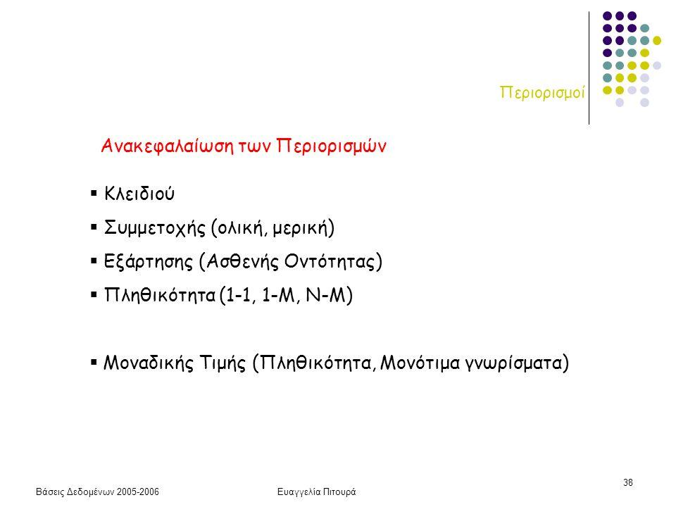 Βάσεις Δεδομένων 2005-2006Ευαγγελία Πιτουρά 38 Περιορισμοί  Κλειδιού  Συμμετοχής (ολική, μερική)  Εξάρτησης (Ασθενής Οντότητας)  Πληθικότητα (1-1,