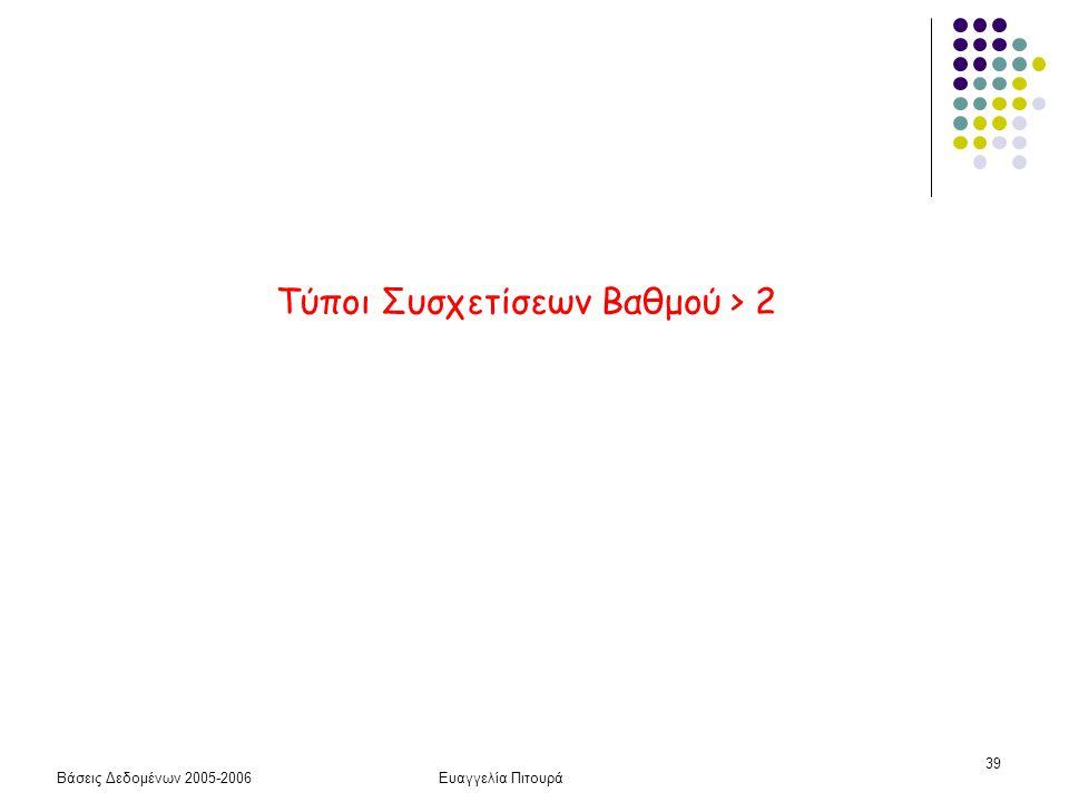 Βάσεις Δεδομένων 2005-2006Ευαγγελία Πιτουρά 39 Τύποι Συσχετίσεων Βαθμού > 2