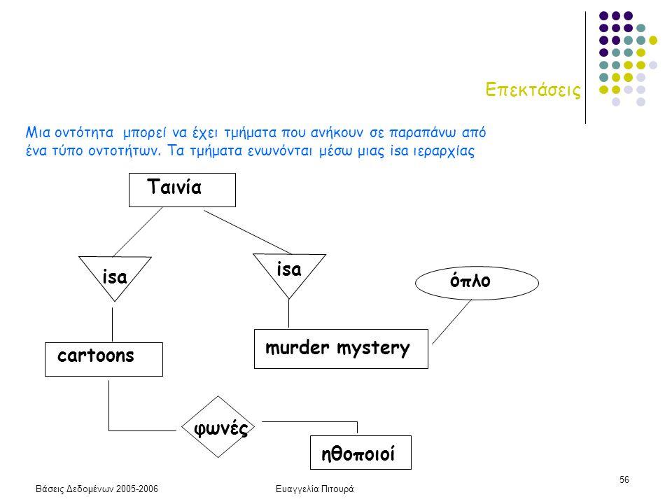 Βάσεις Δεδομένων 2005-2006Ευαγγελία Πιτουρά 56 Επεκτάσεις Ταινία isa cartoons murder mystery φωνές ηθοποιοί όπλο Μια οντότητα μπορεί να έχει τμήματα π