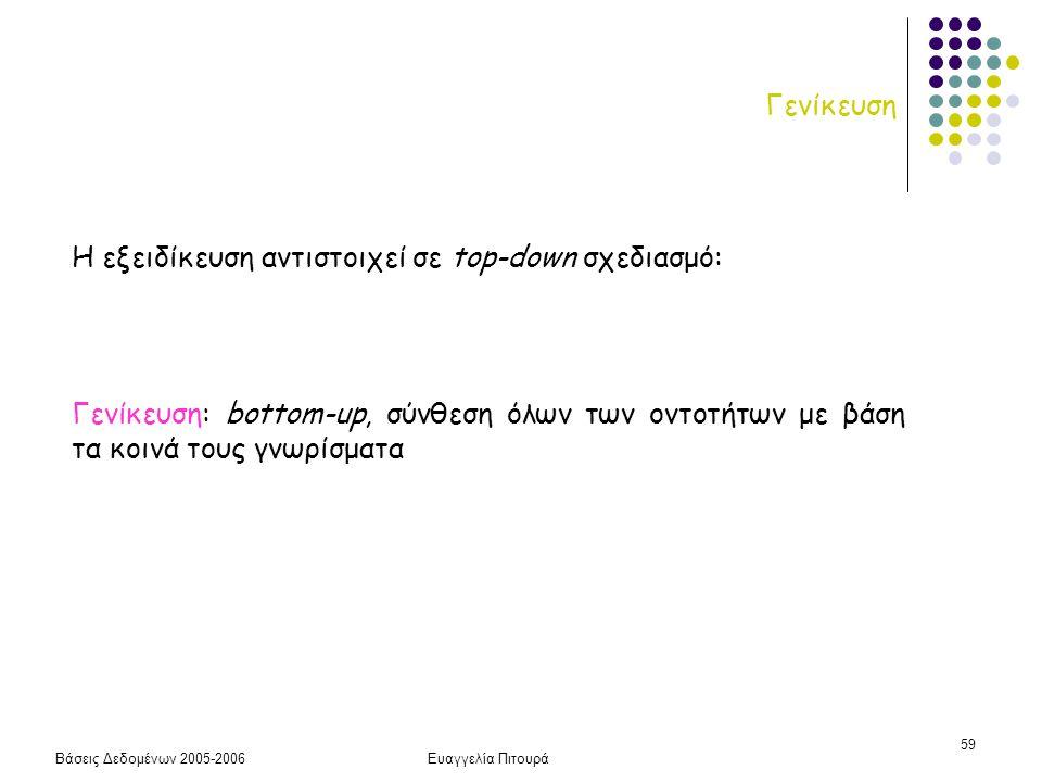 Βάσεις Δεδομένων 2005-2006Ευαγγελία Πιτουρά 59 Γενίκευση Η εξειδίκευση αντιστοιχεί σε top-down σχεδιασμό: Γενίκευση: bottom-up, σύνθεση όλων των οντοτ