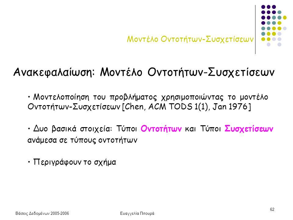 Βάσεις Δεδομένων 2005-2006Ευαγγελία Πιτουρά 62 Μοντέλο Οντοτήτων-Συσχετίσεων Ανακεφαλαίωση: Μοντέλο Οντοτήτων-Συσχετίσεων Μοντελοποίηση του προβλήματο