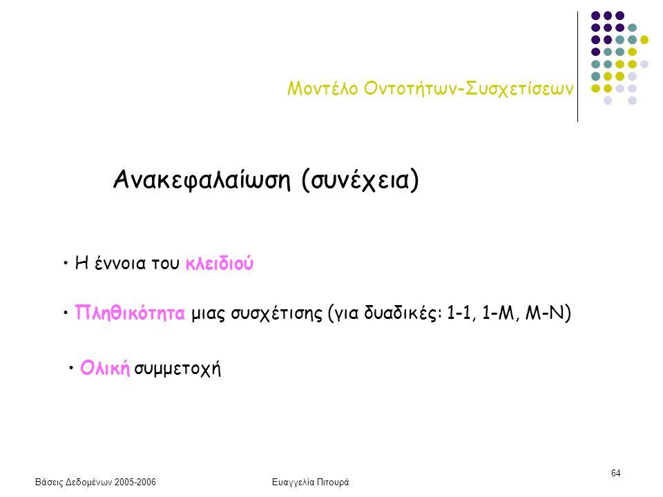 Βάσεις Δεδομένων 2005-2006Ευαγγελία Πιτουρά 64 Μοντέλο Οντοτήτων-Συσχετίσεων Ανακεφαλαίωση (συνέχεια) Η έννοια του κλειδιού Πληθικότητα μιας συσχέτιση