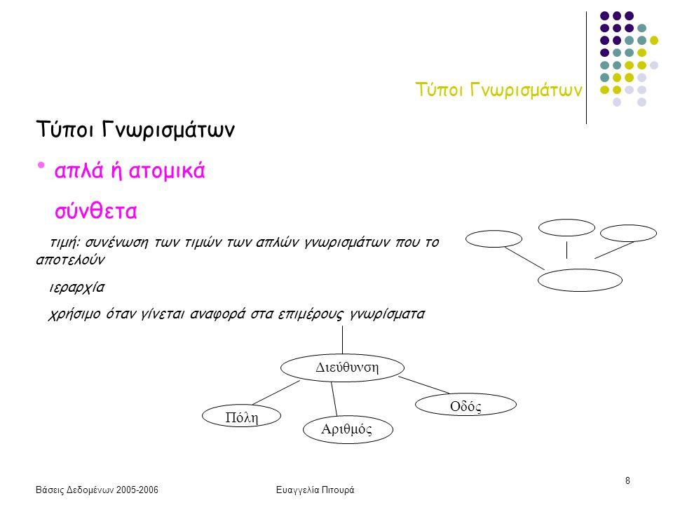 Βάσεις Δεδομένων 2005-2006Ευαγγελία Πιτουρά 59 Γενίκευση Η εξειδίκευση αντιστοιχεί σε top-down σχεδιασμό: Γενίκευση: bottom-up, σύνθεση όλων των οντοτήτων με βάση τα κοινά τους γνωρίσματα