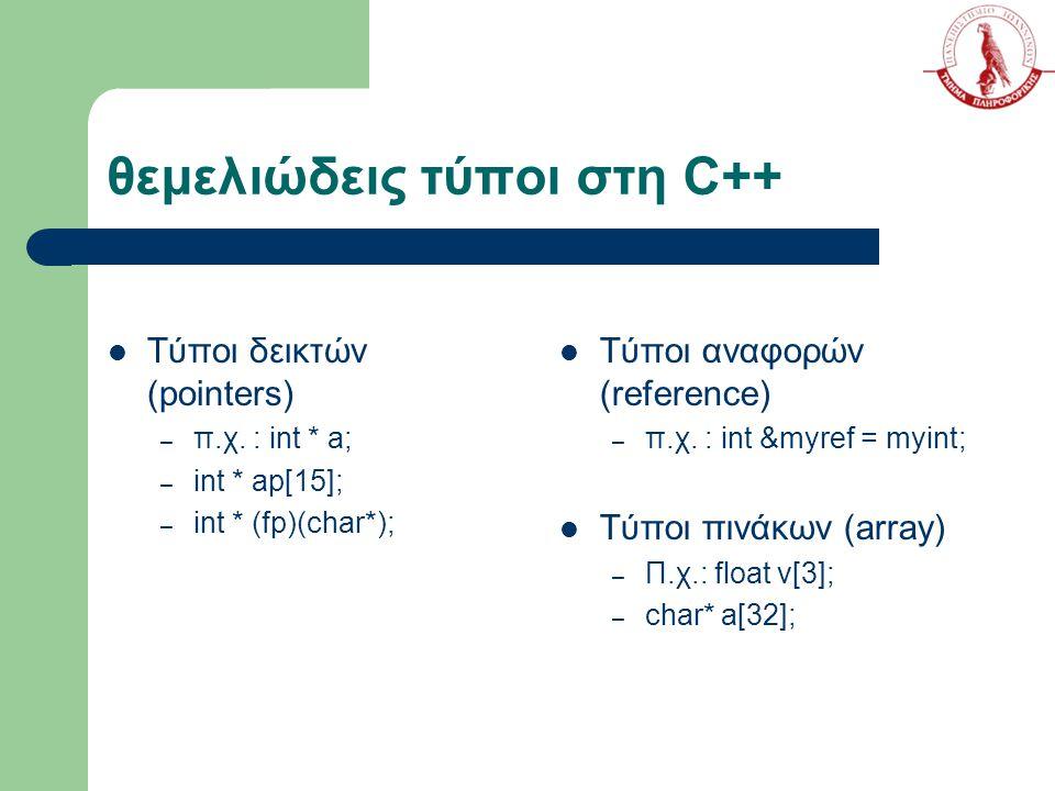 θεμελιώδεις τύποι στη C++ Τύποι δεικτών (pointers) – π.χ. : int * a; – int * ap[15]; – int * (fp)(char*); Τύποι αναφορών (reference) – π.χ. : int &myr