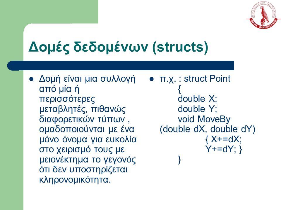 Δομές δεδομένων (structs) Δομή είναι μια συλλογή από μία ή περισσότερες μεταβλητές, πιθανώς διαφορετικών τύπων, ομαδοποιούνται με ένα μόνο όνομα για ευκολία στο χειρισμό τους με μειονέκτημα το γεγονός ότι δεν υποστηρίζεται κληρονομικότητα.