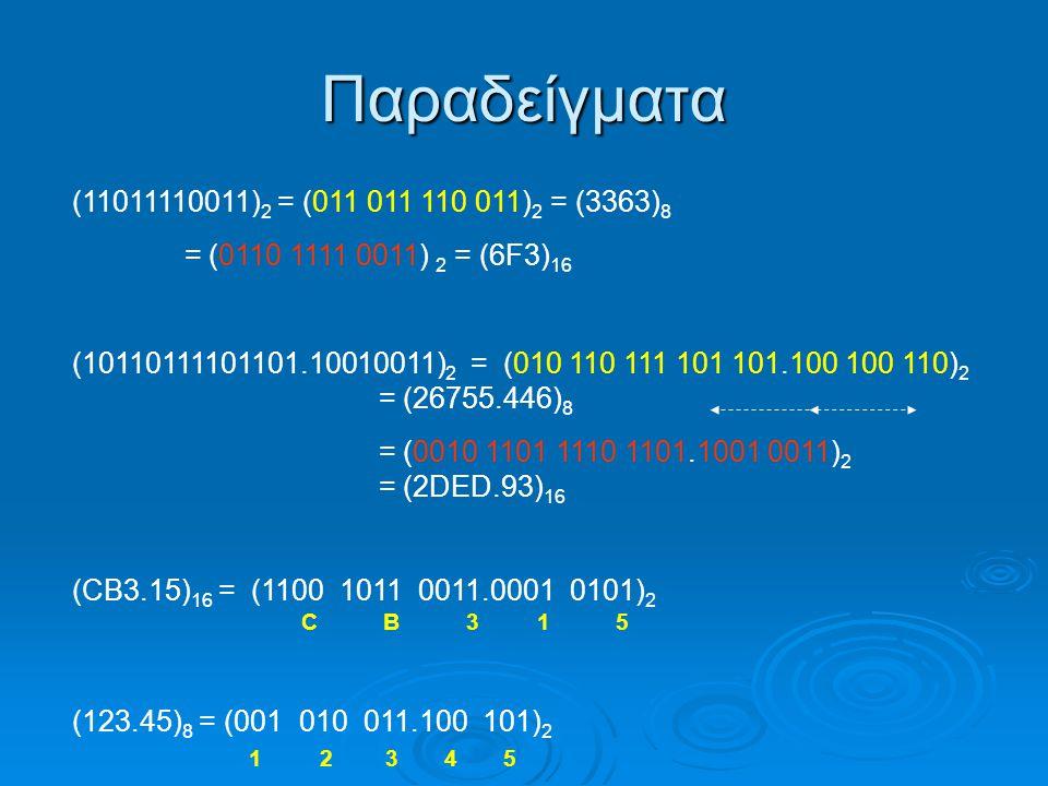Παραδείγματα (11011110011) 2 = (011 011 110 011) 2 = (3363) 8 = (0110 1111 0011) 2 = (6F3) 16 (10110111101101.10010011) 2 = (010 110 111 101 101.100 100 110) 2 = (26755.446) 8 = (0010 1101 1110 1101.1001 0011) 2 = (2DED.93) 16 (CB3.15) 16 = (1100 1011 0011.0001 0101) 2 C B 3 1 5 (123.45) 8 = (001 010 011.100 101) 2 1 2 3 4 5