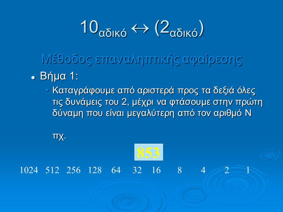 10 αδικό  (2 αδικό ) Μέθοδος επαναληπτικής αφαίρεσης Βήμα 1: Βήμα 1: Καταγράφουμε από αριστερά προς τα δεξιά όλες τις δυνάμεις του 2, μέχρι να φτάσουμε στην πρώτη δύναμη που είναι μεγαλύτερη από τον αριθμό Ν πχ.Καταγράφουμε από αριστερά προς τα δεξιά όλες τις δυνάμεις του 2, μέχρι να φτάσουμε στην πρώτη δύναμη που είναι μεγαλύτερη από τον αριθμό Ν πχ.