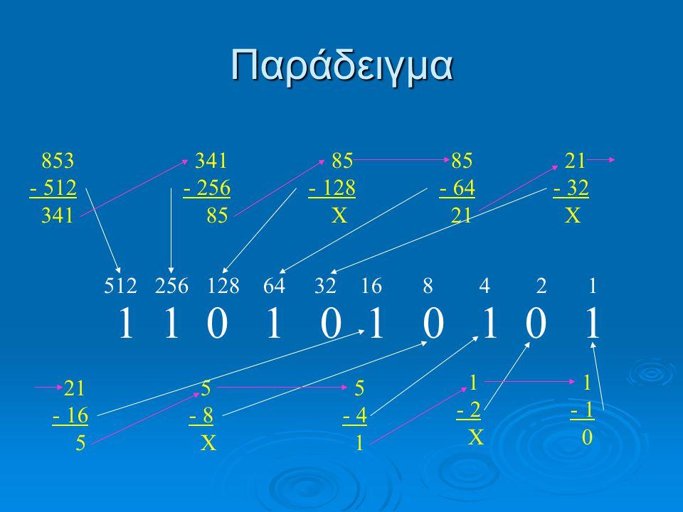 Παράδειγμα 1248163264128256512 1 1 0 1 0 1 0 1 0 1 341 - 256 85 - 128 X 85 - 64 21 - 32 X 853 - 512 341 21 - 16 5 - 8 X 5 - 4 1 - 2 X 1 - 1 0