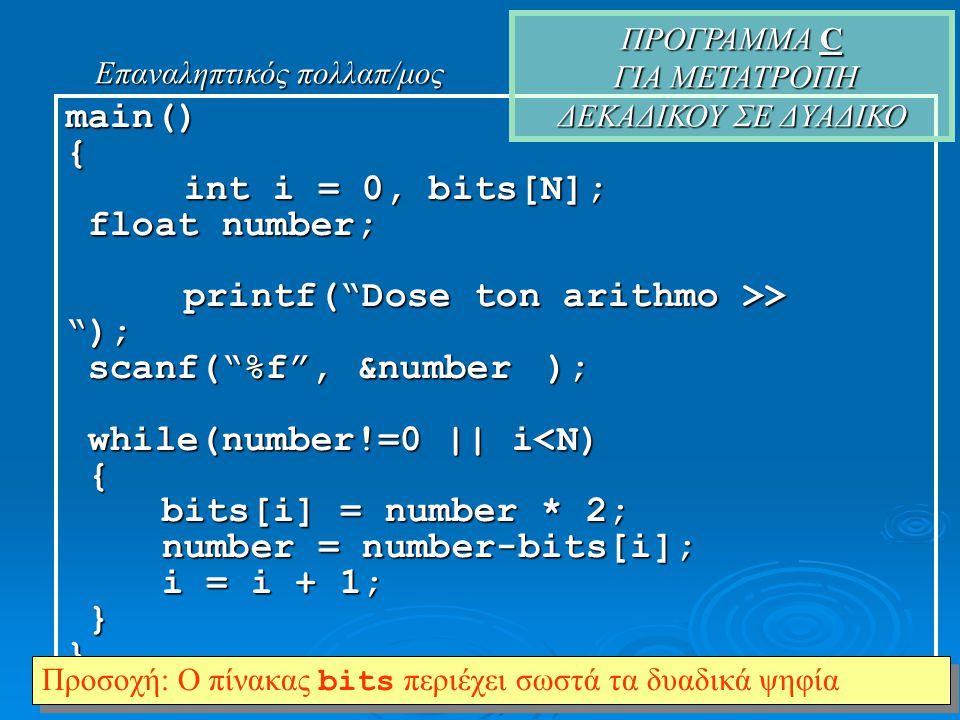 main(){ int i = 0, bits[Ν]; float number; int i = 0, bits[Ν]; float number; printf( Dose ton arithmo >> ); printf( Dose ton arithmo >> ); scanf( %f , &number); scanf( %f , &number); while(number!=0 || i<N) while(number!=0 || i<N) { bits[i] = number * 2; number = number-bits[i]; i = i + 1; }} ΠΡΟΓΡΑΜΜΑ C ΓΙΑ ΜΕΤΑΤΡΟΠΗ ΔEKΑΔΙΚΟΥ ΣΕ ΔYΑΔΙΚΟ Προσοχή: Ο πίνακας bits περιέχει σωστά τα δυαδικά ψηφία Επαναληπτικός πολλαπ/μος