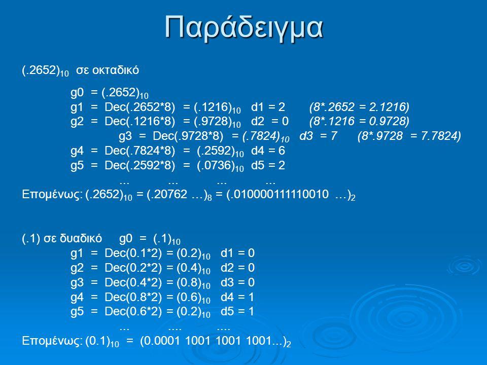 Παράδειγμα (.2652) 10 σε οκταδικό g0 = (.2652) 10 g1 = Dec(.2652*8) = (.1216) 10 d1 = 2 (8*.2652 = 2.1216) g2 = Dec(.1216*8) = (.9728) 10 d2 = 0 (8*.1
