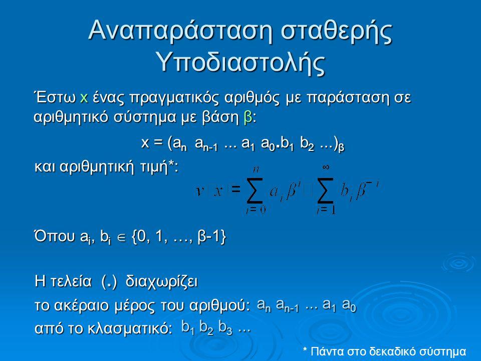 Αναπαράσταση σταθερής Υποδιαστολής Έστω x ένας πραγματικός αριθμός με παράσταση σε αριθμητικό σύστημα με βάση β: x = (a n a n-1...