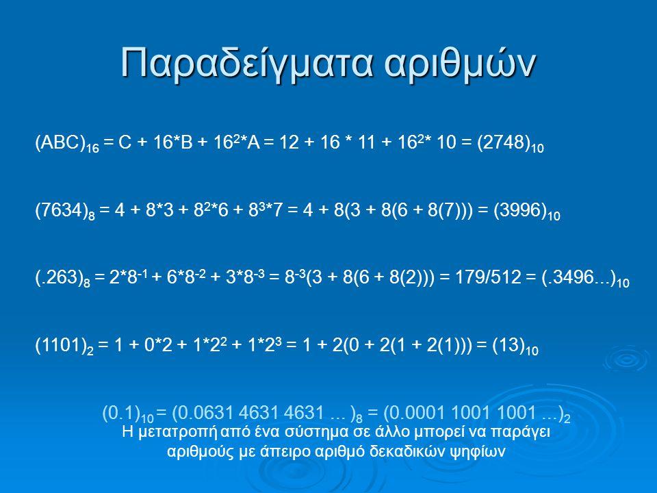 Παραδείγματα αριθμών (ABC) 16 = C + 16*B + 16 2 *A = 12 + 16 * 11 + 16 2 * 10 = (2748) 10 (7634) 8 = 4 + 8*3 + 8 2 *6 + 8 3 *7 = 4 + 8(3 + 8(6 + 8(7))) = (3996) 10 (.263) 8 = 2*8 -1 + 6*8 -2 + 3*8 -3 = 8 -3 (3 + 8(6 + 8(2))) = 179/512 = (.3496...) 10 (1101) 2 = 1 + 0*2 + 1*2 2 + 1*2 3 = 1 + 2(0 + 2(1 + 2(1))) = (13) 10 (0.1) 10 = (0.0631 4631 4631...