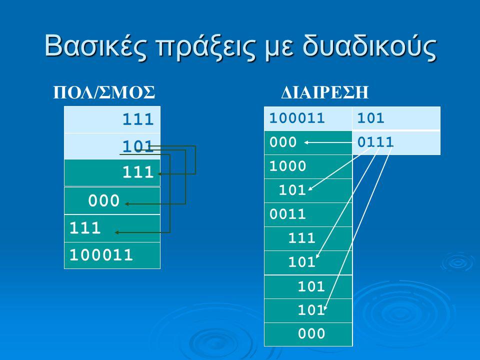 main(){ int number, i = 0, bits[Ν]; int number, i = 0, bits[Ν]; printf( Dose ton arithmo >> ); printf( Dose ton arithmo >> ); scanf( %d , &number); scanf( %d , &number); while(number>0) while(number>0) { bits[i] = number % 2; number = number / 2; i = i + 1; }} ΠΡΟΓΡΑΜΜΑ C ΓΙΑ ΜΕΤΑΤΡΟΠΗ AKERAIOY ΣΕ ΔYΑΔΙΚΟ Προσοχή: Ο πίνακας bits περιέχει ανάποδα τα δυαδικά ψηφία Επαναληπτική διαίρεση