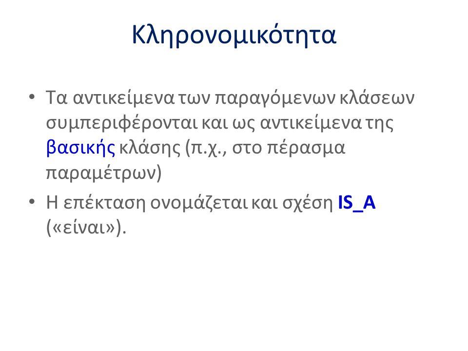Κληρονομικότητα Τα αντικείμενα των παραγόμενων κλάσεων συμπεριφέρονται και ως αντικείμενα της βασικής κλάσης (π.χ., στο πέρασμα παραμέτρων) Η επέκταση