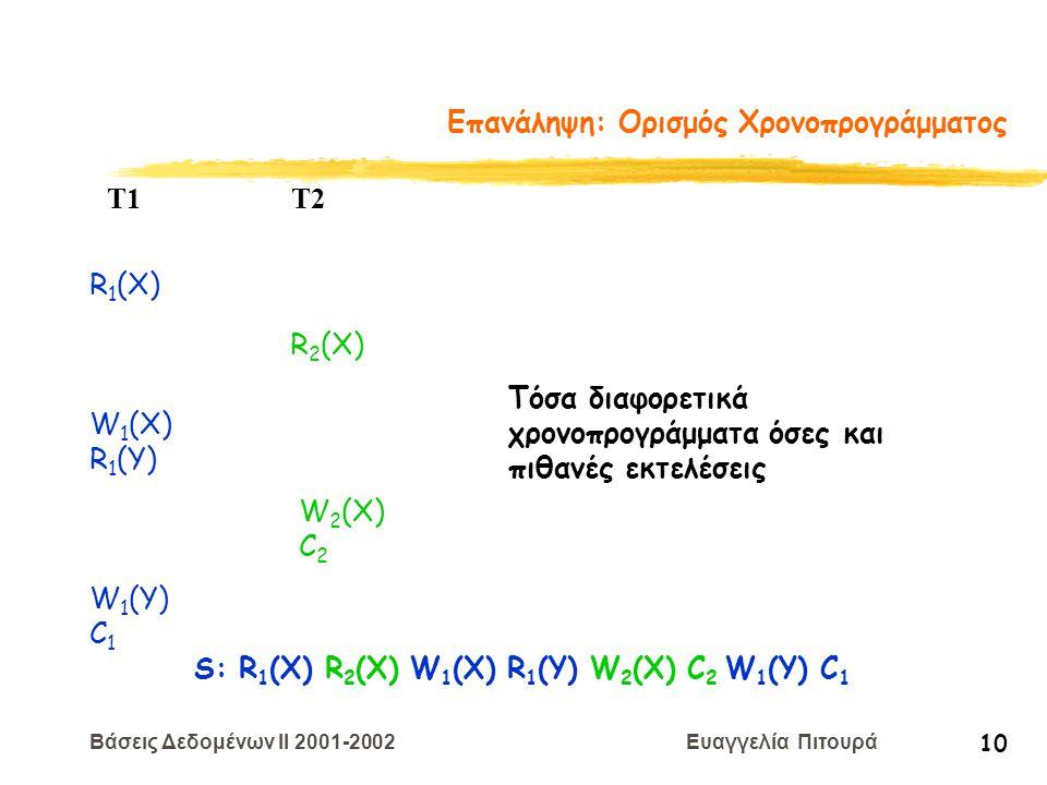 Βάσεις Δεδομένων II 2001-2002 Ευαγγελία Πιτουρά 10 Επανάληψη: Ορισμός Χρονοπρογράμματος R 1 (X) W 2 (X) C 2 T1 T2 W 1 (X) R 1 (Y) R 2 (X) W 1 (Y) C 1