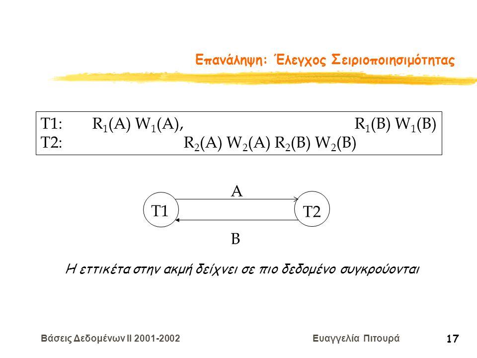 Βάσεις Δεδομένων II 2001-2002 Ευαγγελία Πιτουρά 17 Επανάληψη: Έλεγχος Σειριοποιησιμότητας T1: R 1 (A) W 1 (A), R 1 (B) W 1 (B) T2: R 2 (A) W 2 (A) R 2