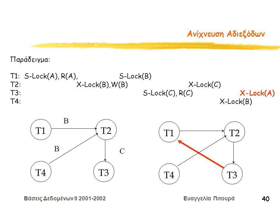 Βάσεις Δεδομένων II 2001-2002 Ευαγγελία Πιτουρά 40 Ανίχνευση Αδιεξόδων T1T2 T4T3 T1T2 T4T3 Παράδειγμα: T1: S-Lock(A), R(A), S-Lock(B) T2: X-Lock(B),W(