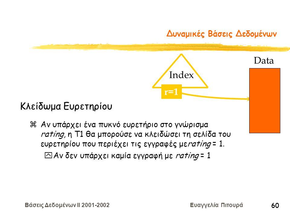 Βάσεις Δεδομένων II 2001-2002 Ευαγγελία Πιτουρά 60 Δυναμικές Βάσεις Δεδομένων zΑν υπάρχει ένα πυκνό ευρετήριο στο γνώρισμα rating, η T1 θα μπορούσε να