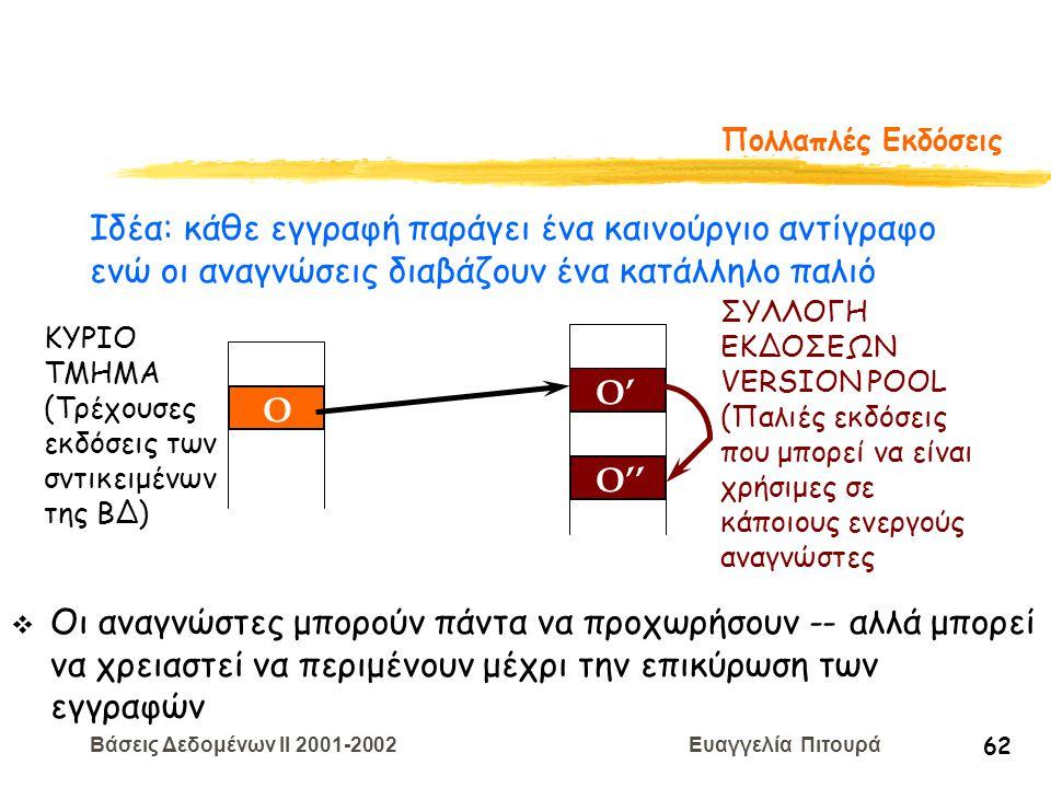 Βάσεις Δεδομένων II 2001-2002 Ευαγγελία Πιτουρά 62 Πολλαπλές Εκδόσεις O O' O'' ΚΥΡΙΟ ΤΜΗΜΑ (Τρέχουσες εκδόσεις των σντικειμένων της ΒΔ) ΣΥΛΛΟΓΗ ΕΚΔΟΣΕ