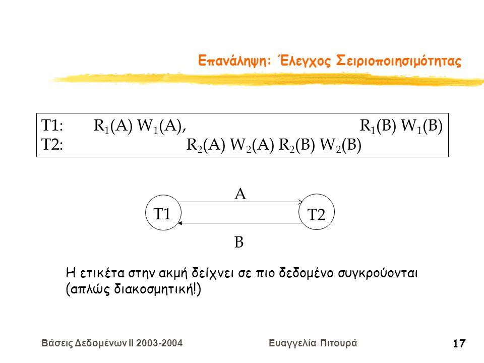 Βάσεις Δεδομένων II 2003-2004 Ευαγγελία Πιτουρά 17 Επανάληψη: Έλεγχος Σειριοποιησιμότητας T1: R 1 (A) W 1 (A), R 1 (B) W 1 (B) T2: R 2 (A) W 2 (A) R 2 (B) W 2 (B) T1 T2 A B Η ετικέτα στην ακμή δείχνει σε πιο δεδομένο συγκρούονται (απλώς διακοσμητική!)