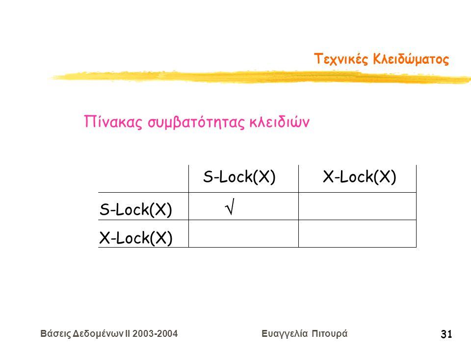 Βάσεις Δεδομένων II 2003-2004 Ευαγγελία Πιτουρά 31 Τεχνικές Κλειδώματος Πίνακας συμβατότητας κλειδιών S-Lock(X) X-Lock(X) S-Lock(X)  X-Lock(X)