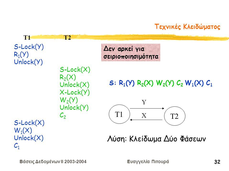 Βάσεις Δεδομένων II 2003-2004 Ευαγγελία Πιτουρά 32 Τεχνικές Κλειδώματος S-Lock(Y) R 1 (Y) Unlock(Y) T1 T2 S-Lock(X) W 1 (X) Unlock(X) C 1 S-Lock(X) R 2 (X) Unlock(X) X-Lock(Y) W 2 (Y) Unlock(Y) C 2 S: R 1 (Y) R 2 (X) W 2 (Y) C 2 W 1 (X) C 1 Δεν αρκεί για σειριοποιησιμότητα T1 T2 Y X Λύση: Κλείδωμα Δύο Φάσεων