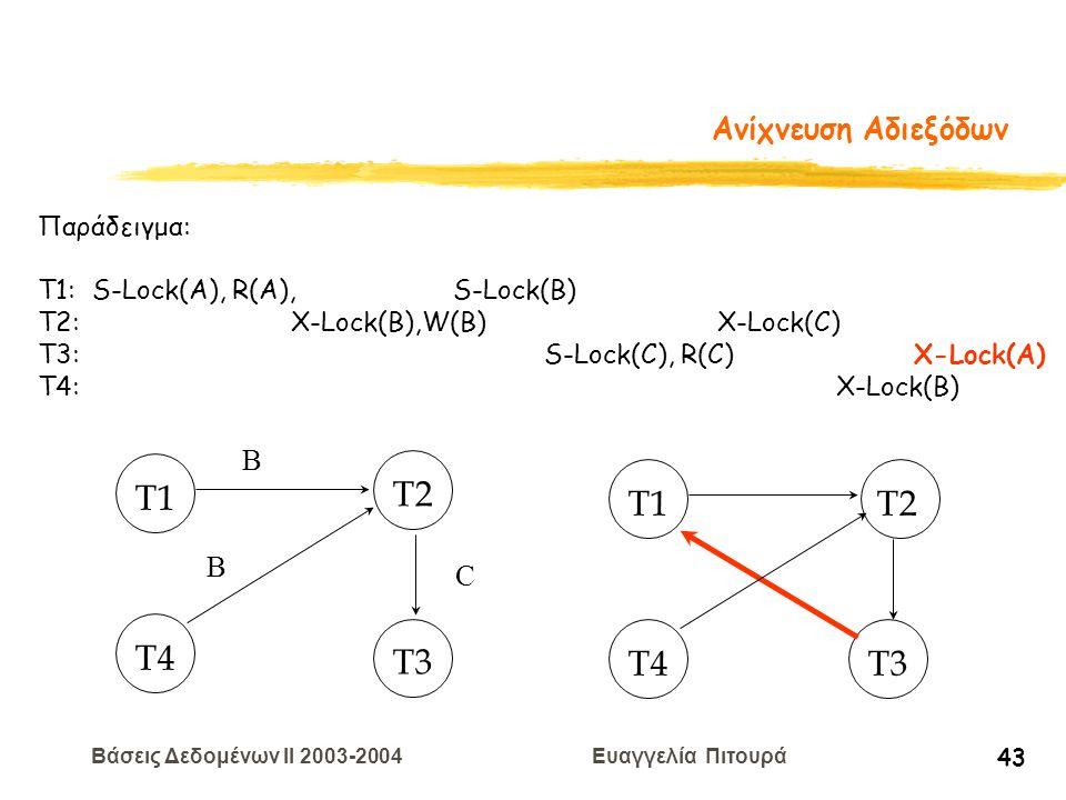Βάσεις Δεδομένων II 2003-2004 Ευαγγελία Πιτουρά 43 Ανίχνευση Αδιεξόδων T1T2 T4T3 T1 T2 T4 T3 Παράδειγμα: T1: S-Lock(A), R(A), S-Lock(B) T2: X-Lock(B),W(B) X-Lock(C) T3: S-Lock(C), R(C) X-Lock(A) T4: X-Lock(B) Β C B