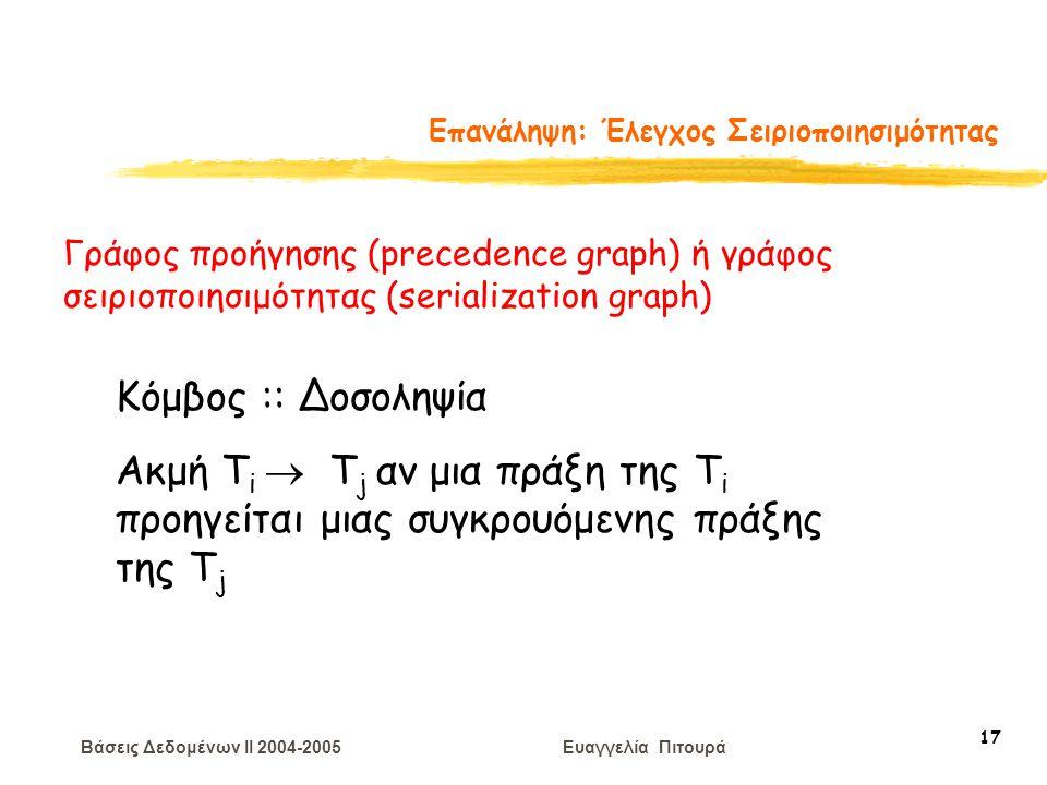 Βάσεις Δεδομένων II 2004-2005 Ευαγγελία Πιτουρά 17 Επανάληψη: Έλεγχος Σειριοποιησιμότητας Γράφος προήγησης (precedence graph) ή γράφος σειριοποιησιμότητας (serialization graph) Κόμβος :: Δοσοληψία Ακμή T i  T j αν μια πράξη της T i προηγείται μιας συγκρουόμενης πράξης της Τ j