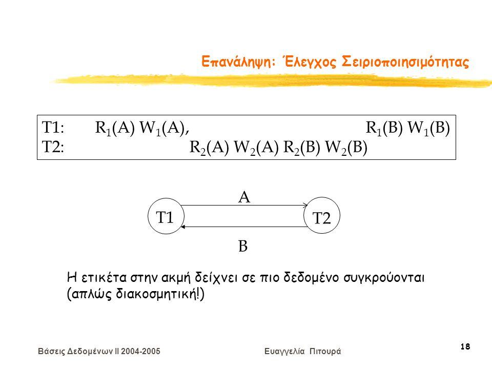 Βάσεις Δεδομένων II 2004-2005 Ευαγγελία Πιτουρά 18 Επανάληψη: Έλεγχος Σειριοποιησιμότητας T1: R 1 (A) W 1 (A), R 1 (B) W 1 (B) T2: R 2 (A) W 2 (A) R 2 (B) W 2 (B) T1 T2 A B Η ετικέτα στην ακμή δείχνει σε πιο δεδομένο συγκρούονται (απλώς διακοσμητική!)