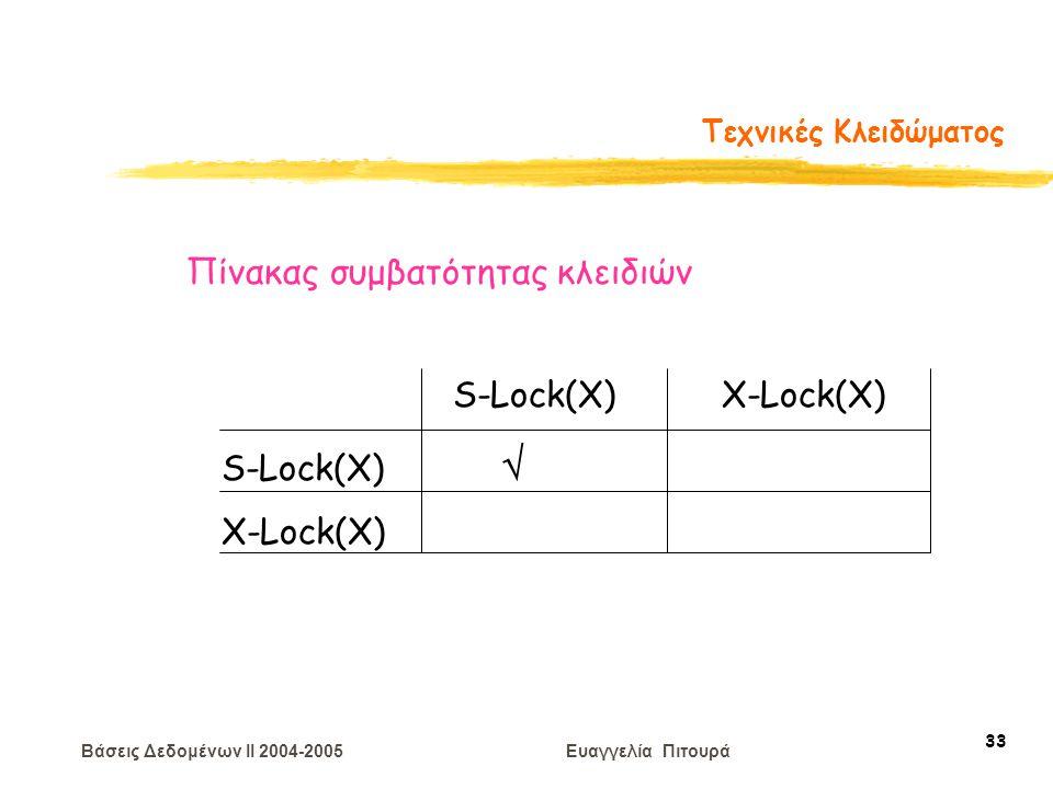 Βάσεις Δεδομένων II 2004-2005 Ευαγγελία Πιτουρά 33 Τεχνικές Κλειδώματος Πίνακας συμβατότητας κλειδιών S-Lock(X) X-Lock(X) S-Lock(X)  X-Lock(X)
