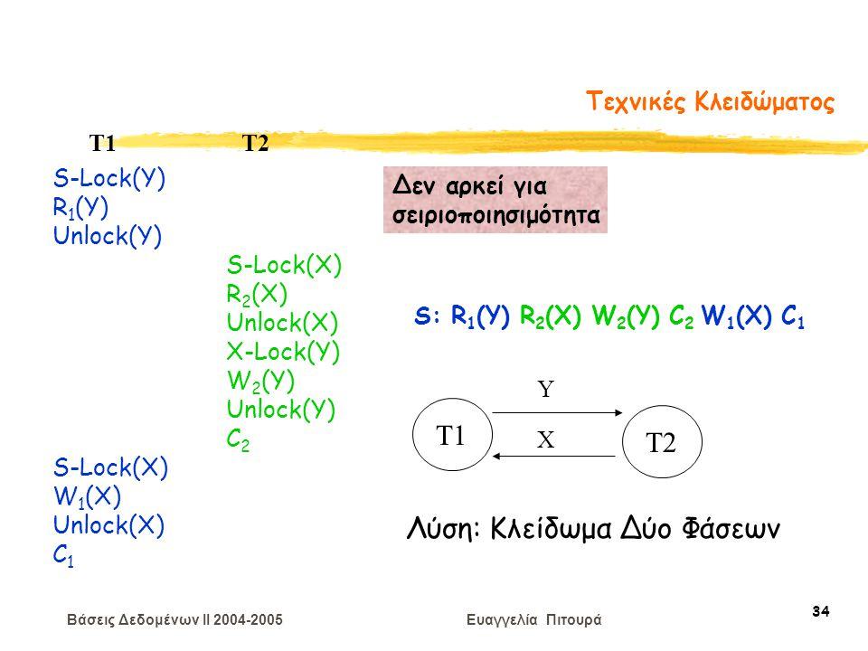 Βάσεις Δεδομένων II 2004-2005 Ευαγγελία Πιτουρά 34 Τεχνικές Κλειδώματος S-Lock(Y) R 1 (Y) Unlock(Y) T1 T2 S-Lock(X) W 1 (X) Unlock(X) C 1 S-Lock(X) R 2 (X) Unlock(X) X-Lock(Y) W 2 (Y) Unlock(Y) C 2 S: R 1 (Y) R 2 (X) W 2 (Y) C 2 W 1 (X) C 1 Δεν αρκεί για σειριοποιησιμότητα T1 T2 Y X Λύση: Κλείδωμα Δύο Φάσεων