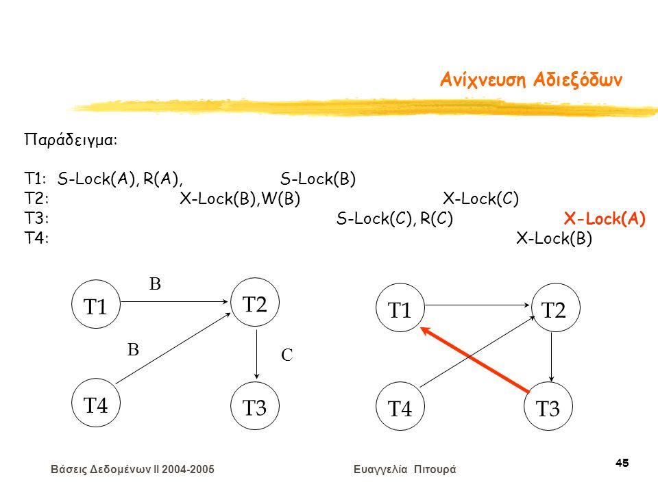 Βάσεις Δεδομένων II 2004-2005 Ευαγγελία Πιτουρά 45 Ανίχνευση Αδιεξόδων T1T2 T4T3 T1 T2 T4 T3 Παράδειγμα: T1: S-Lock(A), R(A), S-Lock(B) T2: X-Lock(B),W(B) X-Lock(C) T3: S-Lock(C), R(C) X-Lock(A) T4: X-Lock(B) Β C B