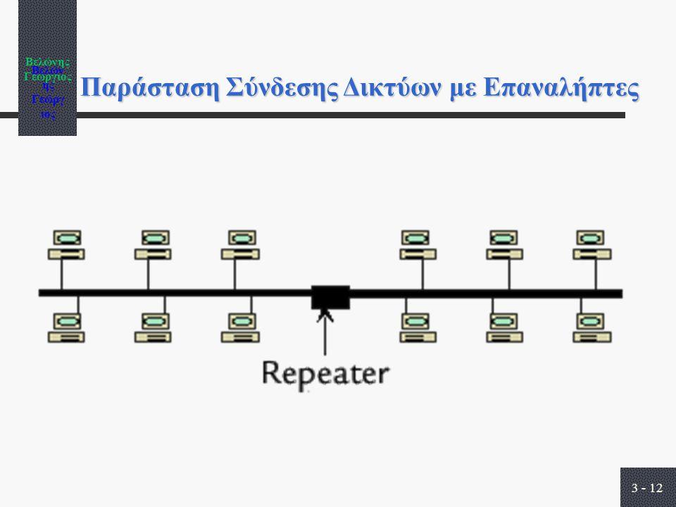 Βελώνης Γεώργιος 3 - 12 Παράσταση Σύνδεσης Δικτύων με Επαναλήπτες