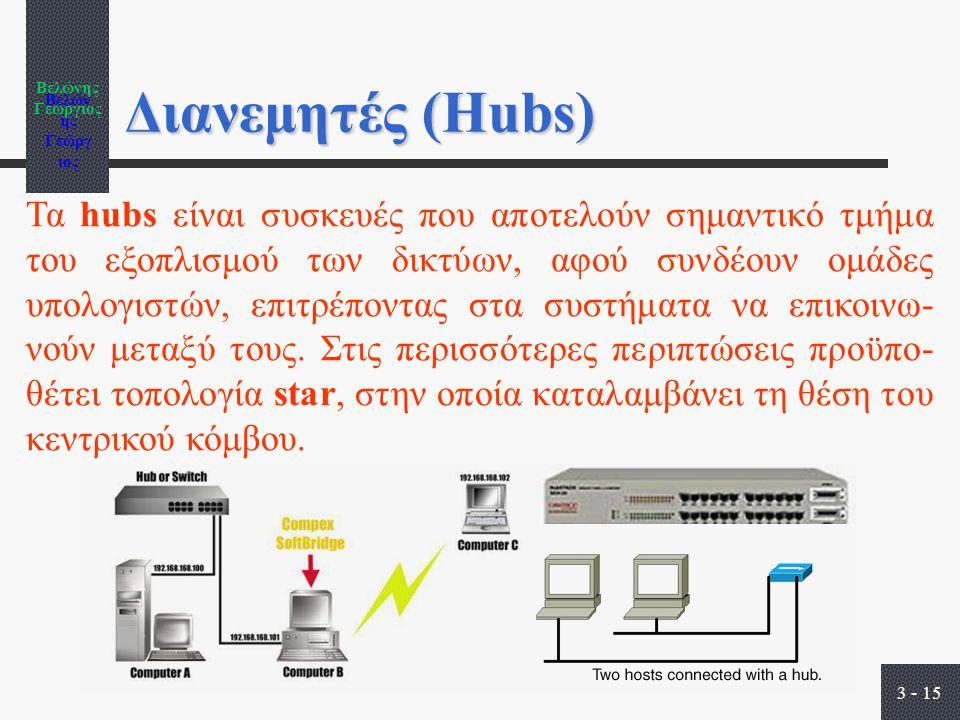 Βελώνης Γεώργιος 3 - 15 Διανεμητές (Hubs) Τα hubs είναι συσκευές που αποτελούν σημαντικό τμήμα του εξοπλισμού των δικτύων, αφού συνδέουν ομάδες υπολογιστών, επιτρέποντας στα συστήματα να επικοινω- νούν μεταξύ τους.