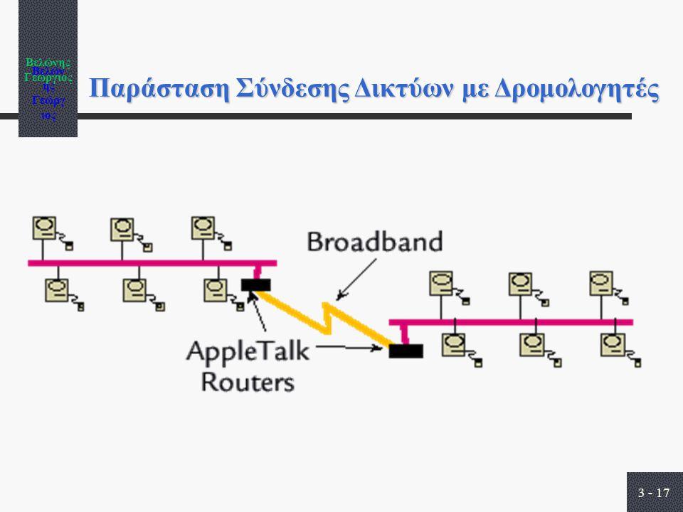 Βελώνης Γεώργιος 3 - 17 Παράσταση Σύνδεσης Δικτύων με Δρομολογητές