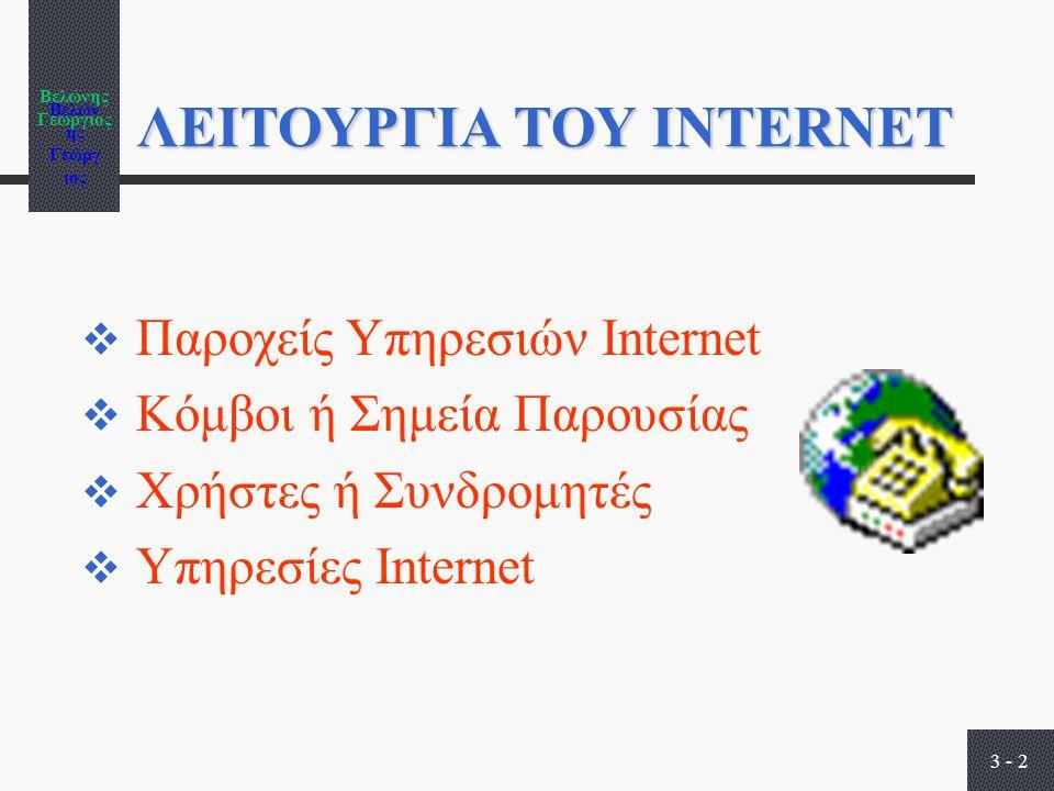 Βελώνης Γεώργιος 3 - 2 ΛΕΙΤΟΥΡΓΙΑ ΤΟΥ INTERNET  Παροχείς Υπηρεσιών Internet  Κόμβοι ή Σημεία Παρουσίας  Χρήστες ή Συνδρομητές  Υπηρεσίες Internet