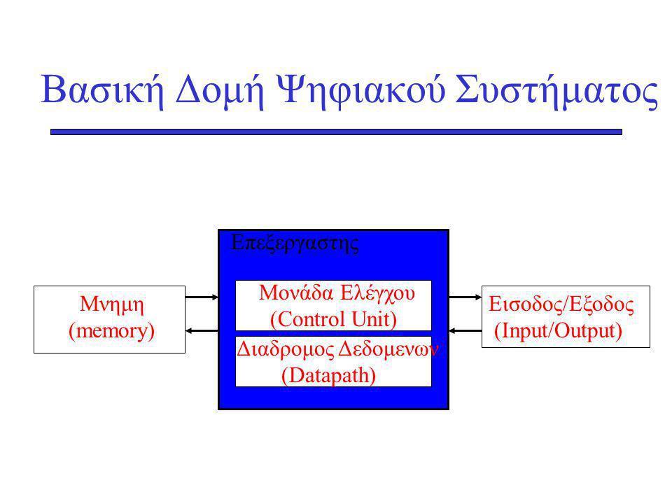 Βασική Δομή Ψηφιακού Συστήματος Moνάδα Ελέγχου (Control Unit) Επεξεργαστης Μνημη (memory) Εισοδος/Εξοδος (Input/Output) Διαδρομος Δεδομενων (Datapath)