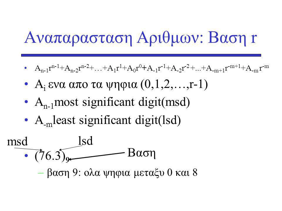 Αναπαρασταση Αριθμων: Βαση r A n-1 r n-1 +A n-2 r n-2 +…+A 1 r 1 +A 0 r 0 +A -1 r -1 +A -2 r -2 +...+A -m+1 r -m+1 +A -m r -m A i ενα απο τα ψηφια (0,1,2,…,r-1) A n-1 most significant digit(msd) A -m least significant digit(lsd) (76.3) 9 –βαση 9: ολα ψηφια μεταξυ 0 και 8 Βαση msd lsd