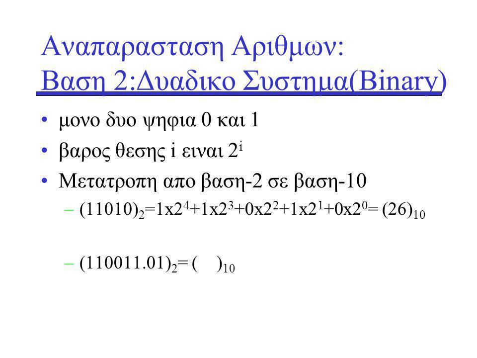 Αναπαρασταση Αριθμων: Βαση 2:Δυαδικο Συστημα(Binary) μονο δυο ψηφια 0 και 1 βαρoς θεσης i ειναι 2 i Μετατροπη απο βαση-2 σε βαση-10 –(11010) 2 =1x2 4 +1x2 3 +0x2 2 +1x2 1 +0x2 0 = (26) 10 –(110011.01) 2 = ( ) 10