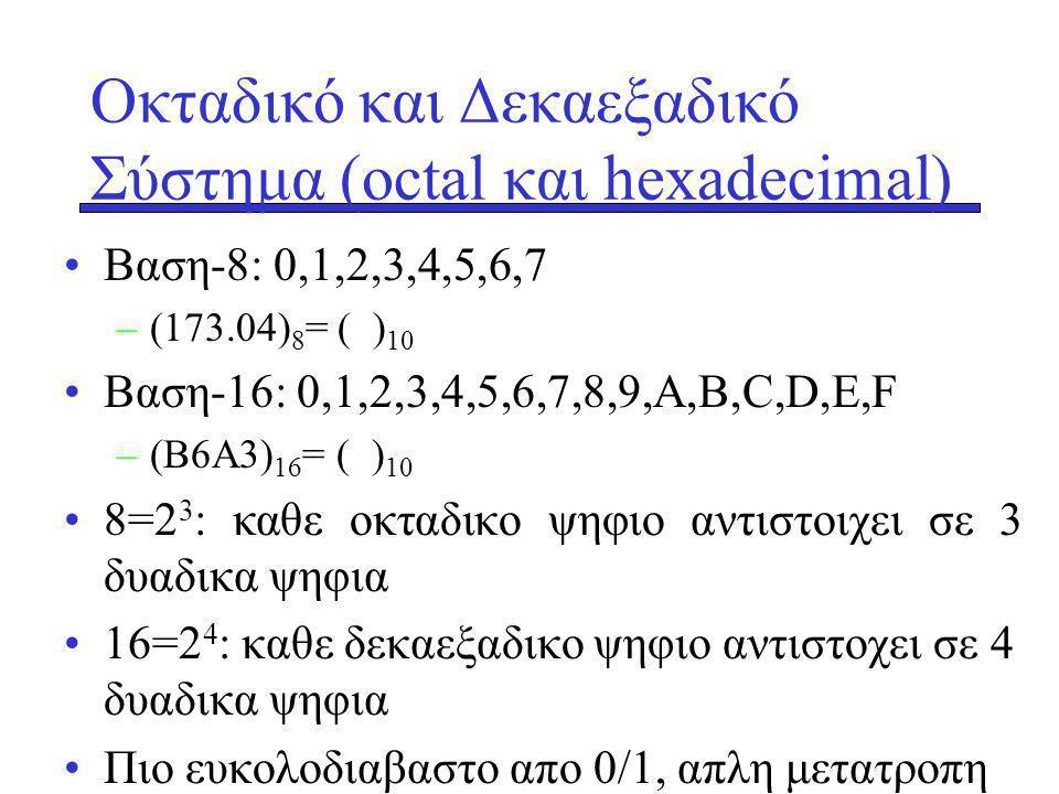 Oκταδικό και Δεκαεξαδικό Σύστημα (octal και hexadecimal) Βαση-8: 0,1,2,3,4,5,6,7 –(173.04) 8 = ( ) 10 Βαση-16: 0,1,2,3,4,5,6,7,8,9,Α,Β,C,D,E,F –(B6A3) 16 = ( ) 10 8=2 3 : καθε οκταδικο ψηφιο αντιστοιχει σε 3 δυαδικα ψηφια 16=2 4 : καθε δεκαεξαδικο ψηφιο αντιστοχει σε 4 δυαδικα ψηφια Πιο ευκολοδιαβαστο απο 0/1, απλη μετατροπη