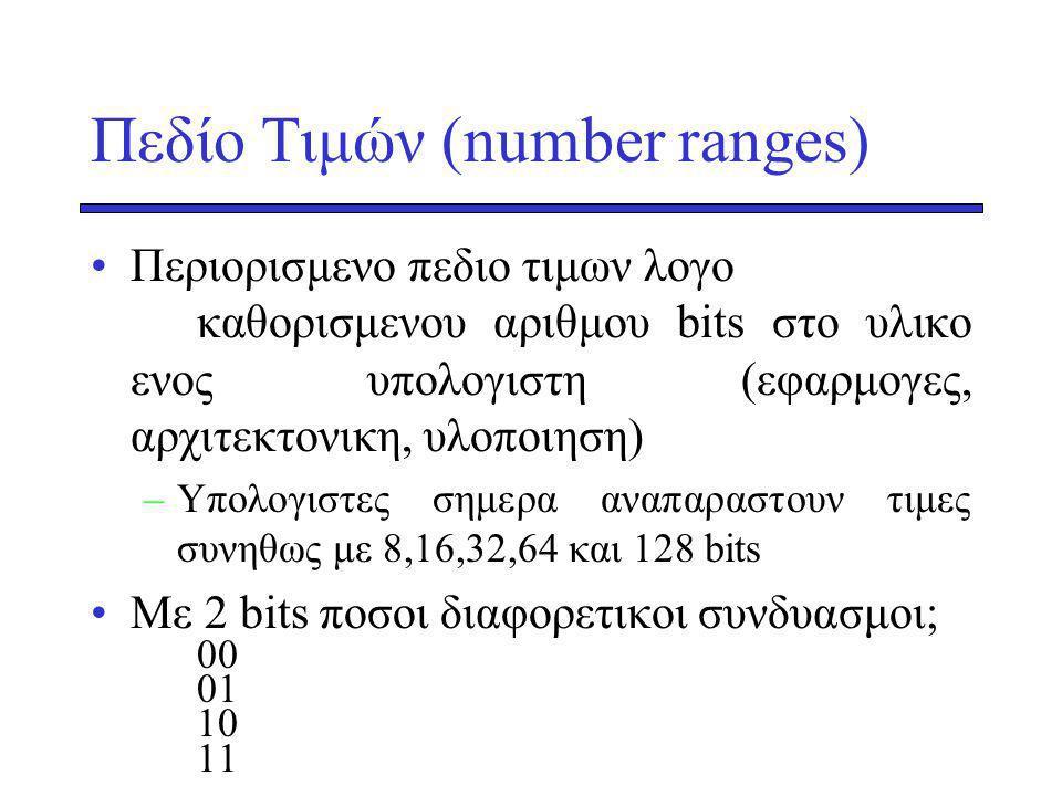 Πεδίο Τιμών (number ranges) Περιορισμενο πεδιο τιμων λογο καθορισμενου αριθμου bits στο υλικο ενος υπολογιστη (εφαρμογες, αρχιτεκτονικη, υλοποιηση) –Υπολογιστες σημερα αναπαραστουν τιμες συνηθως με 8,16,32,64 και 128 bits Με 2 bits ποσοι διαφορετικοι συνδυασμοι; 00 01 10 11