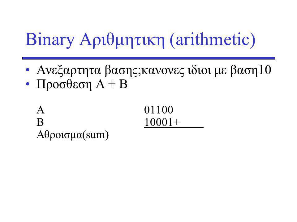 Binary Αριθμητικη (arithmetic) Ανεξαρτητα βασης;κανονες ιδιοι με βαση10 Προσθεση Α + Β Α01100 Β10001+ Aθροισμα(sum)