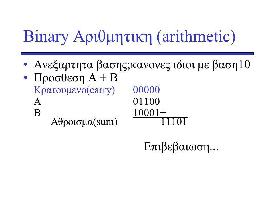 Binary Αριθμητικη (arithmetic) Ανεξαρτητα βασης;κανονες ιδιοι με βαση10 Προσθεση Α + Β Kρατουμενο(carry) 00000 Α01100 Β10001+ Aθροισμα(sum)11101 Eπιβεβαιωση...