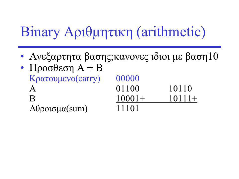 Binary Αριθμητικη (arithmetic) Ανεξαρτητα βασης;κανονες ιδιοι με βαση10 Προσθεση Α + Β Kρατουμενο(carry) 00000 Α01100 10110 Β10001+ 10111+ Aθροισμα(sum)11101