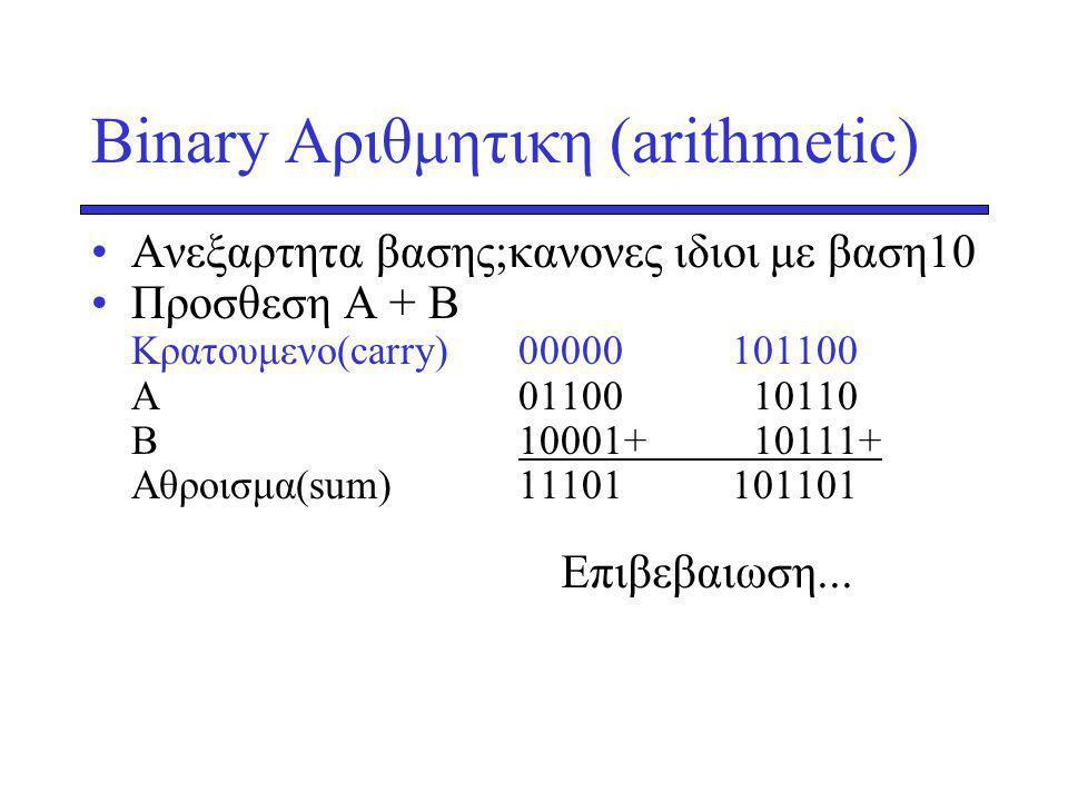 Binary Αριθμητικη (arithmetic) Ανεξαρτητα βασης;κανονες ιδιοι με βαση10 Προσθεση Α + Β Kρατουμενο(carry) 00000101100 Α01100 10110 Β10001+ 10111+ Aθροισμα(sum)11101 101101 Eπιβεβαιωση...