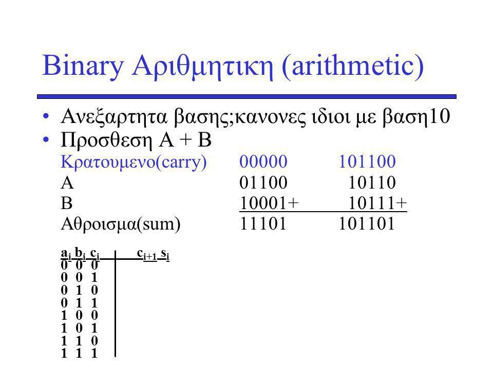 Binary Αριθμητικη (arithmetic) Ανεξαρτητα βασης;κανονες ιδιοι με βαση10 Προσθεση Α + Β Kρατουμενο(carry) 00000101100 Α01100 10110 Β10001+ 10111+ Aθροισμα(sum)11101 101101 a i b i c i c i+1 s i 0 0 0 0 0 1 0 1 0 0 1 1 1 0 0 1 0 1 1 1 0 1 1 1