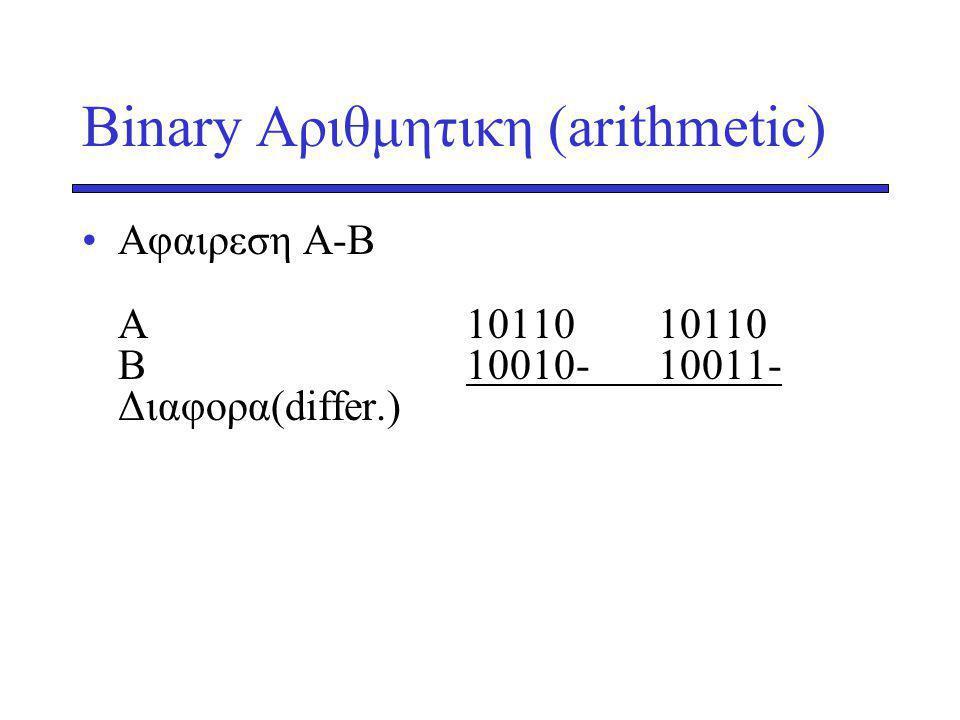 Binary Αριθμητικη (arithmetic) Αφαιρεση A-B Α1011010110 Β10010-10011- Διαφορα(differ.)